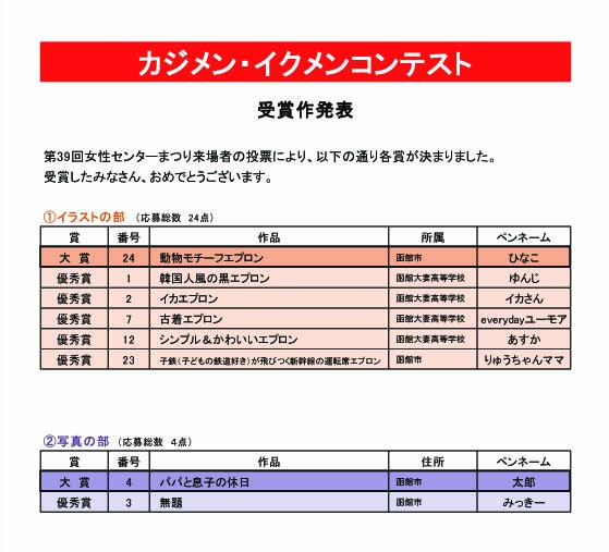 カジメン・イクメンコンテスト受賞作