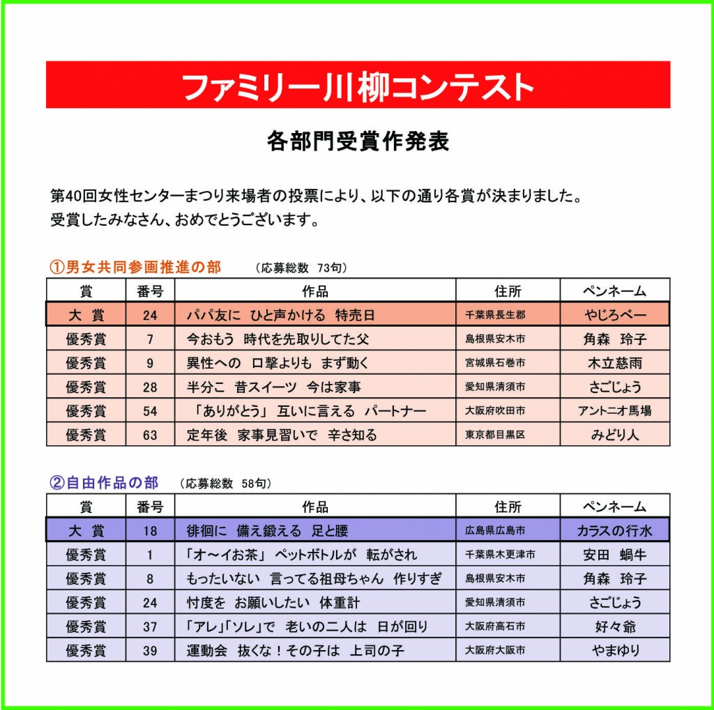 ファミリー川柳受賞作 2