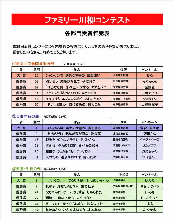 ファミリー川柳コンテスト受賞作